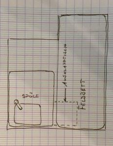 minicamper-planung