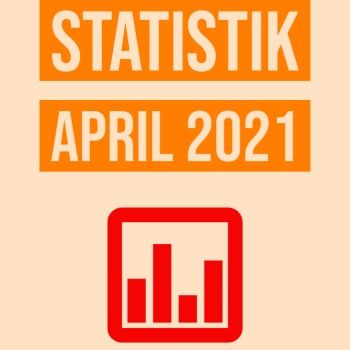 statistik-april