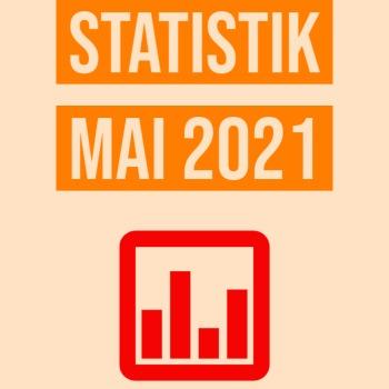 statistik-mai