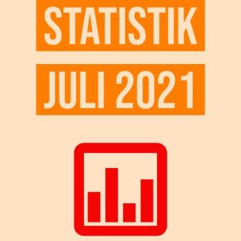 statistik-juli